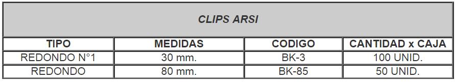Clips metálicos ARSI. Facta LTDA.